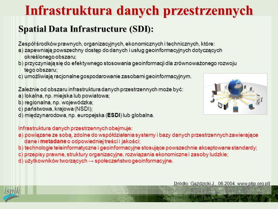 Infrastruktura danych przestrzennych