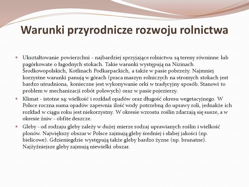 Warunki przyrodnicze rozwoju rolnictwa