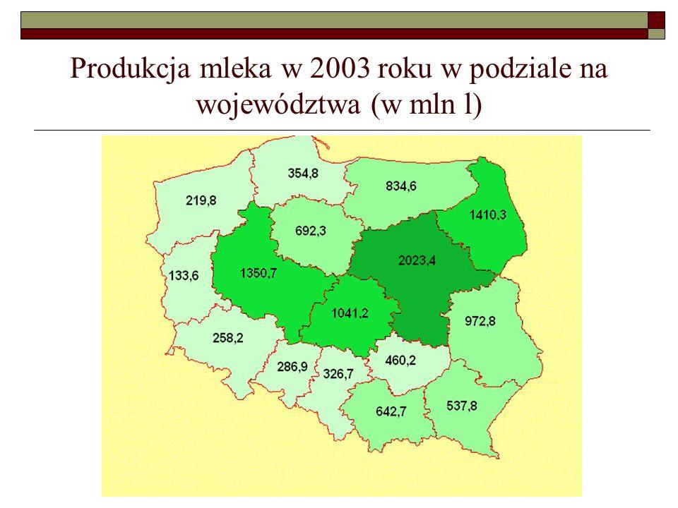 Produkcja mleka w 2003 roku w podziale na województwa (w mln l)