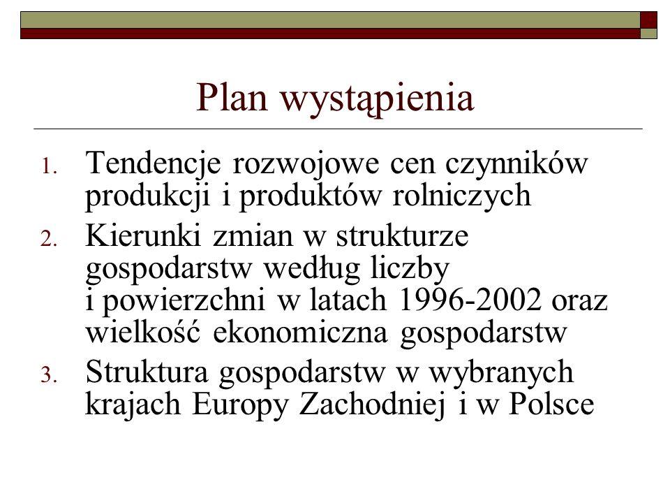 Plan wystąpienia Tendencje rozwojowe cen czynników produkcji i produktów rolniczych.