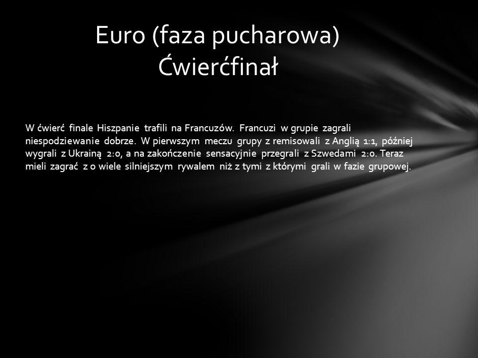 Euro (faza pucharowa) Ćwierćfinał