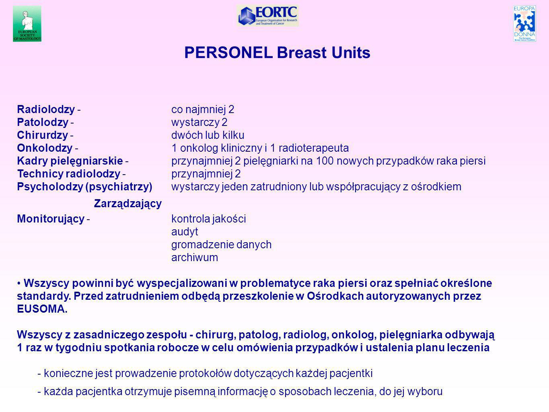 PERSONEL Breast Units Radiolodzy - co najmniej 2