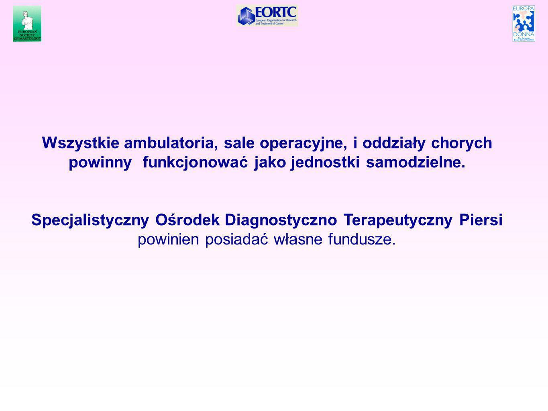 Wszystkie ambulatoria, sale operacyjne, i oddziały chorych powinny funkcjonować jako jednostki samodzielne.