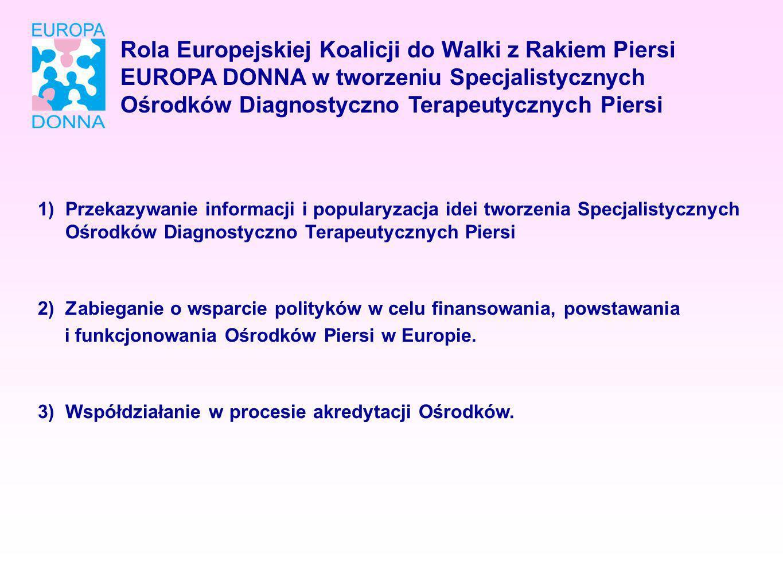 Rola Europejskiej Koalicji do Walki z Rakiem Piersi EUROPA DONNA w tworzeniu Specjalistycznych Ośrodków Diagnostyczno Terapeutycznych Piersi