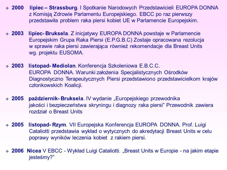 2000 lipiec – Strassburg. I Spotkanie Narodowych Przedstawicieli EUROPA DONNA