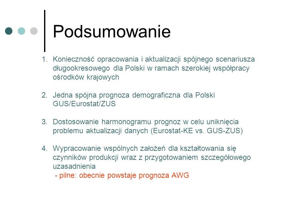 Podsumowanie Konieczność opracowania i aktualizacji spójnego scenariusza długookresowego dla Polski w ramach szerokiej współpracy ośrodków krajowych.