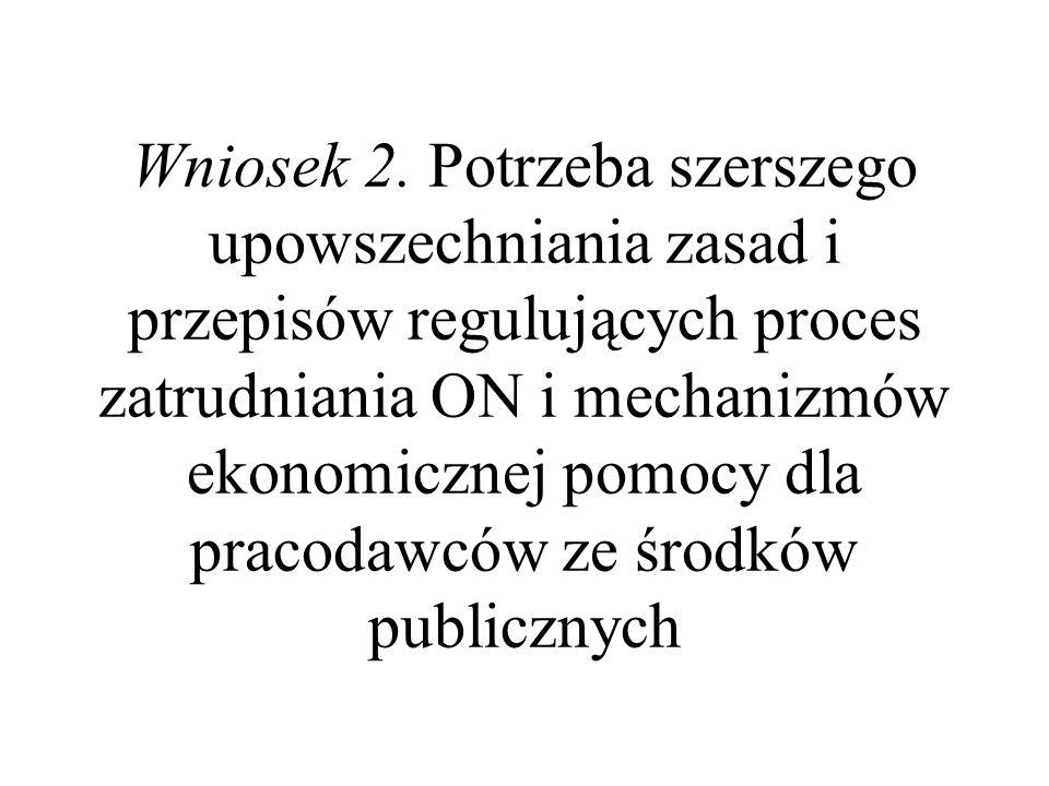 Wniosek 2.