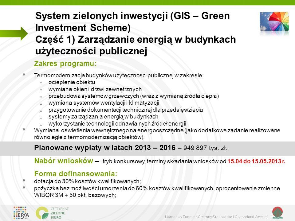 System zielonych inwestycji (GIS – Green Investment Scheme)