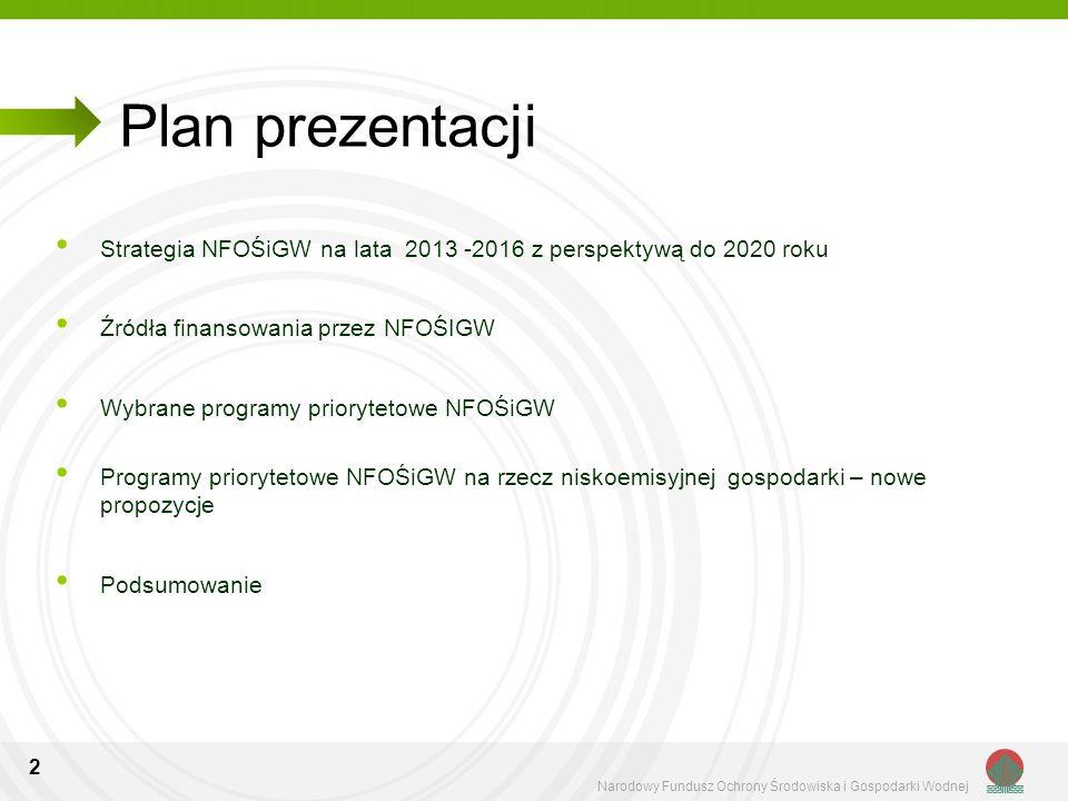 Plan prezentacji Strategia NFOŚiGW na lata 2013 -2016 z perspektywą do 2020 roku. Źródła finansowania przez NFOŚIGW.