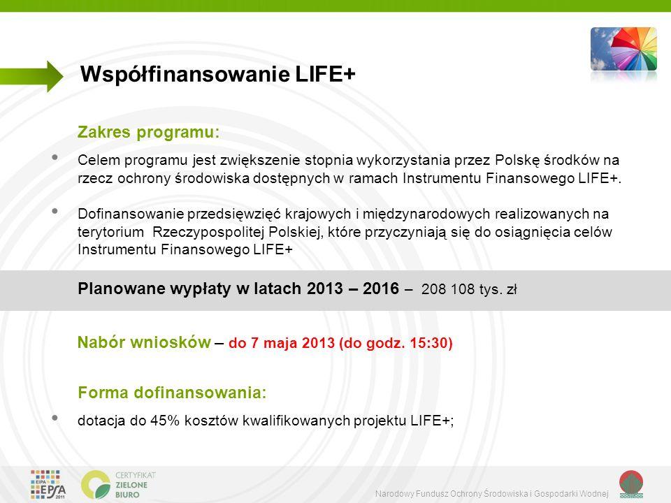 Współfinansowanie LIFE+