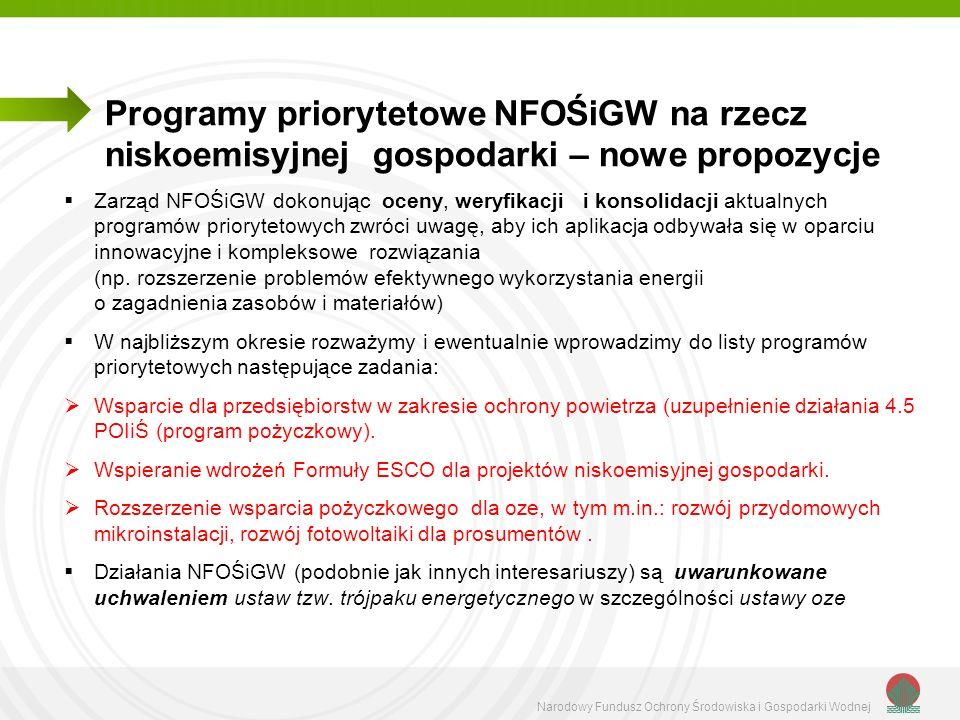 Programy priorytetowe NFOŚiGW na rzecz niskoemisyjnej gospodarki – nowe propozycje