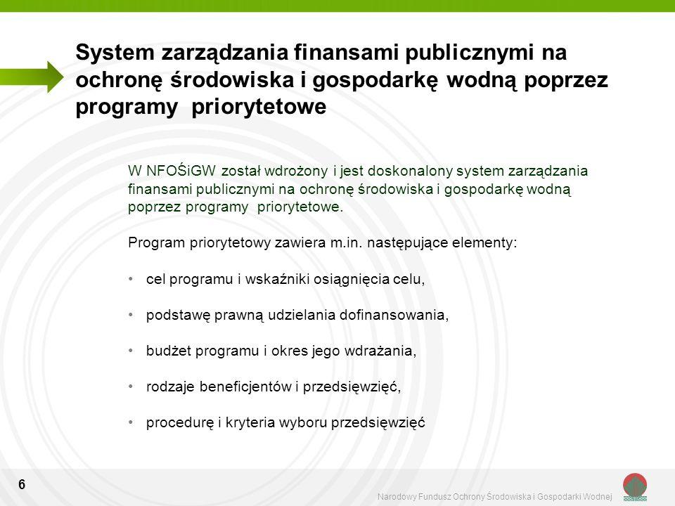 System zarządzania finansami publicznymi na ochronę środowiska i gospodarkę wodną poprzez programy priorytetowe