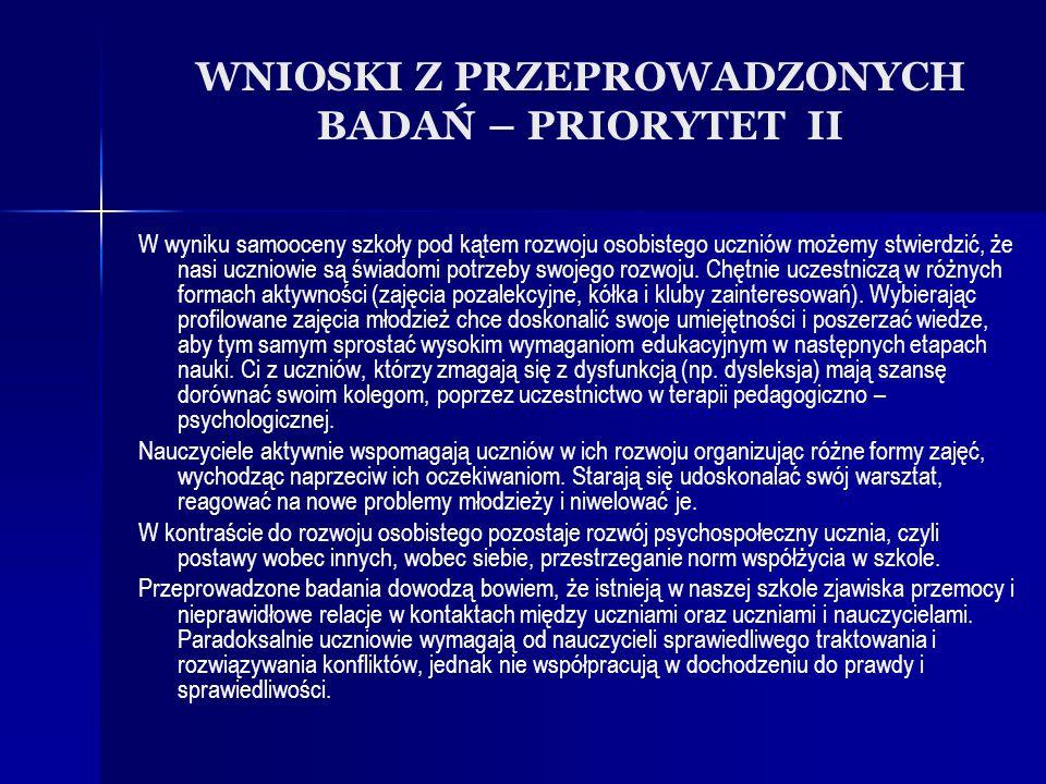 WNIOSKI Z PRZEPROWADZONYCH BADAŃ – PRIORYTET II