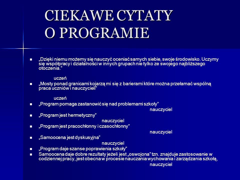 CIEKAWE CYTATY O PROGRAMIE