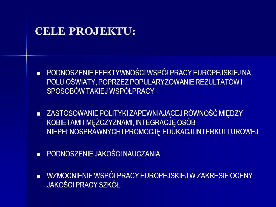 CELE PROJEKTU: PODNOSZENIE EFEKTYWNOŚCI WSPÓŁPRACY EUROPEJSKIEJ NA POLU OŚWIATY, POPRZEZ POPULARYZOWANIE REZULTATÓW I SPOSOBÓW TAKIEJ WSPÓŁPRACY.