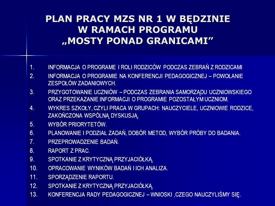 """PLAN PRACY MZS NR 1 W BĘDZINIE W RAMACH PROGRAMU """"MOSTY PONAD GRANICAMI"""