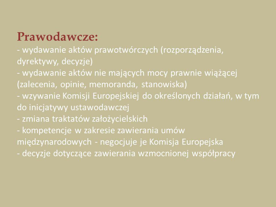 Prawodawcze: - wydawanie aktów prawotwórczych (rozporządzenia, dyrektywy, decyzje) - wydawanie aktów nie mających mocy prawnie wiążącej (zalecenia, opinie, memoranda, stanowiska) - wzywanie Komisji Europejskiej do określonych działań, w tym do inicjatywy ustawodawczej - zmiana traktatów założycielskich - kompetencje w zakresie zawierania umów międzynarodowych - negocjuje je Komisja Europejska - decyzje dotyczące zawierania wzmocnionej współpracy