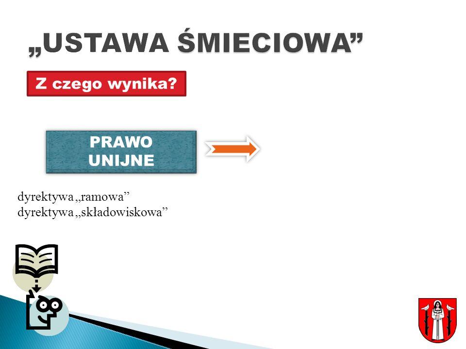 """""""USTAWA ŚMIECIOWA Z czego wynika PRAWO UNIJNE dyrektywa """"ramowa"""