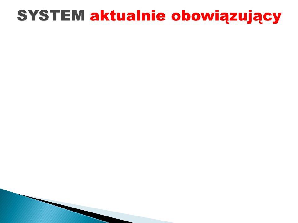 SYSTEM aktualnie obowiązujący