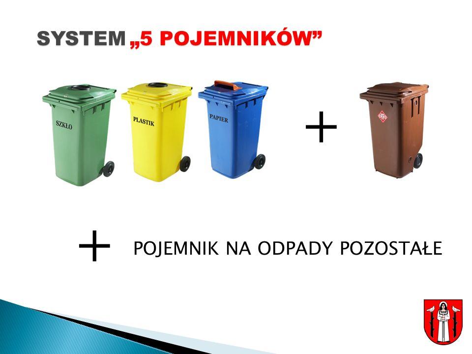 """SYSTEM """"5 POJEMNIKÓW + + POJEMNIK NA ODPADY POZOSTAŁE"""