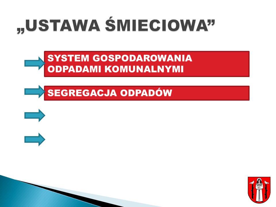 """""""USTAWA ŚMIECIOWA SYSTEM GOSPODAROWANIA ODPADAMI KOMUNALNYMI"""