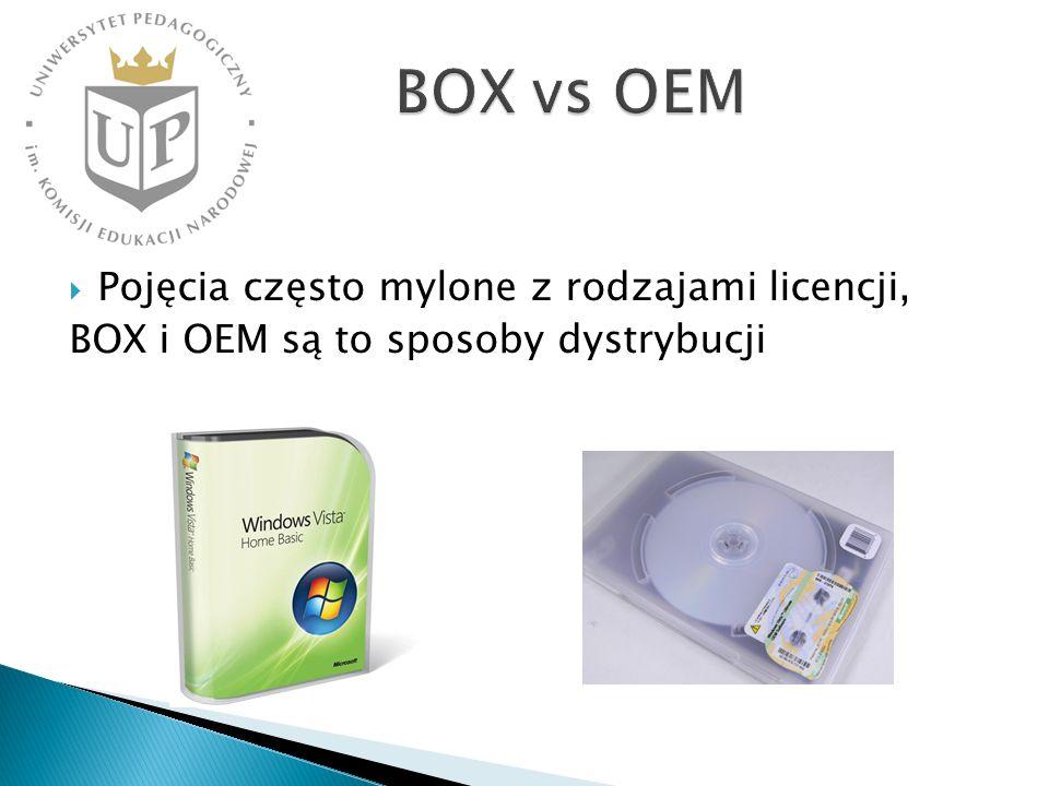 BOX vs OEM Pojęcia często mylone z rodzajami licencji,