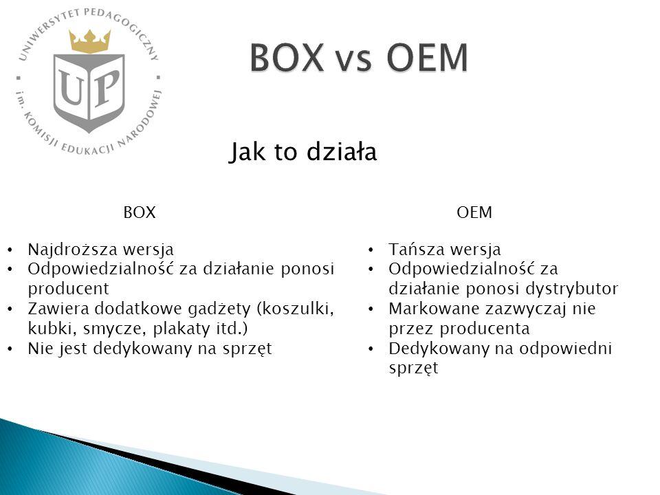 BOX vs OEM Jak to działa BOX OEM Najdroższa wersja