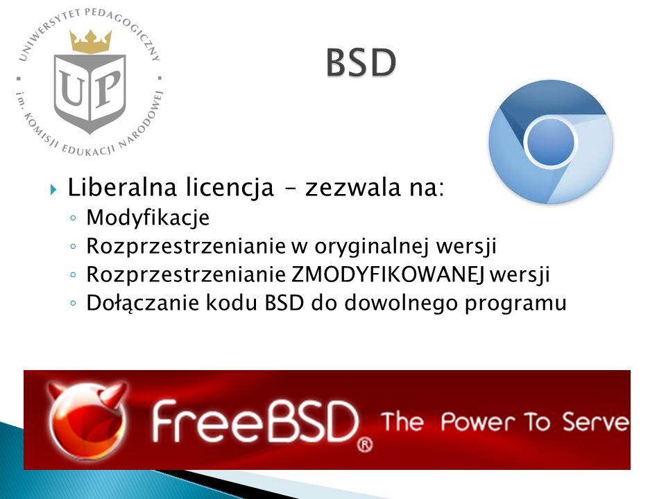 BSD Liberalna licencja – zezwala na: Modyfikacje
