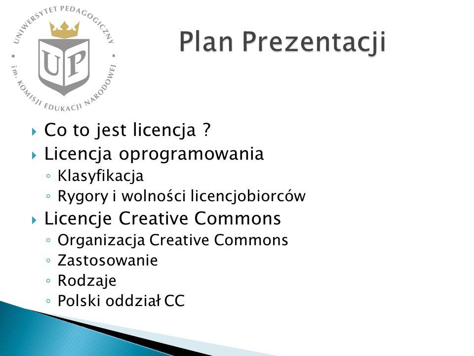 Plan Prezentacji Co to jest licencja Licencja oprogramowania