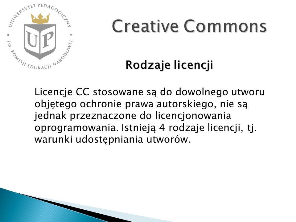 Creative Commons Rodzaje licencji