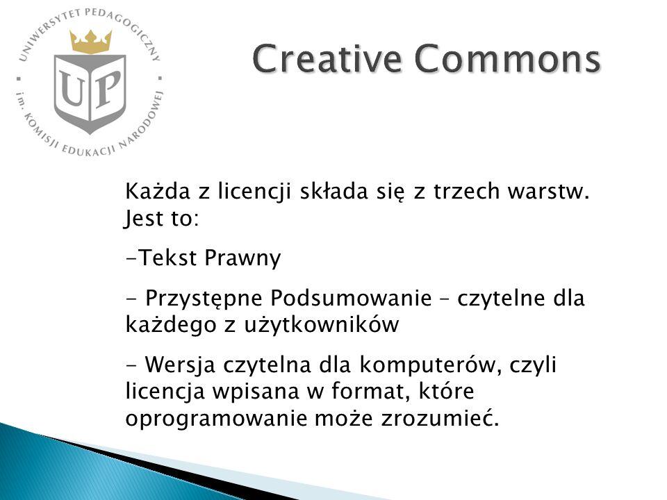 Creative Commons Każda z licencji składa się z trzech warstw. Jest to: