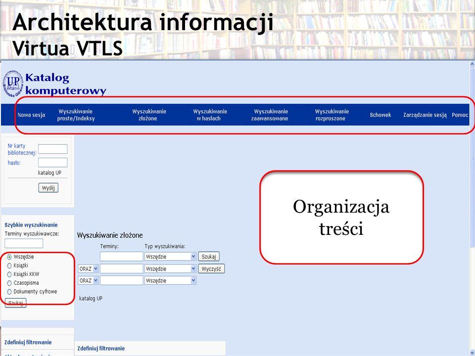 Architektura informacji Virtua VTLS