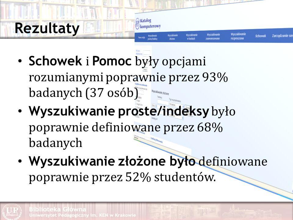 Rezultaty Schowek i Pomoc były opcjami rozumianymi poprawnie przez 93% badanych (37 osób)