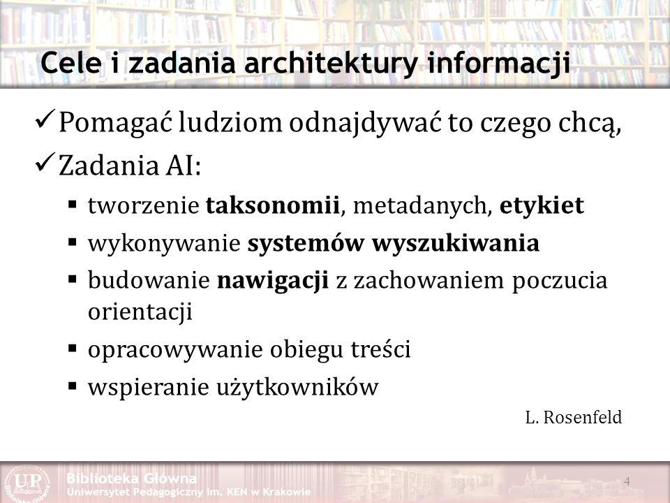 Cele i zadania architektury informacji