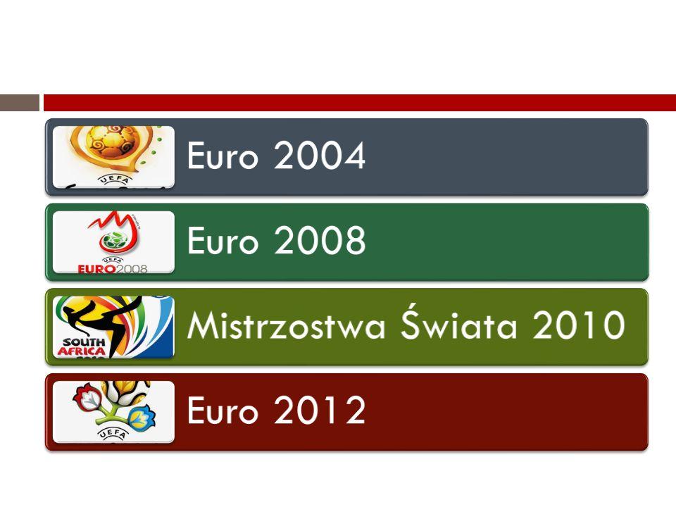 Euro 2004 Euro 2008 Mistrzostwa Świata 2010 Euro 2012