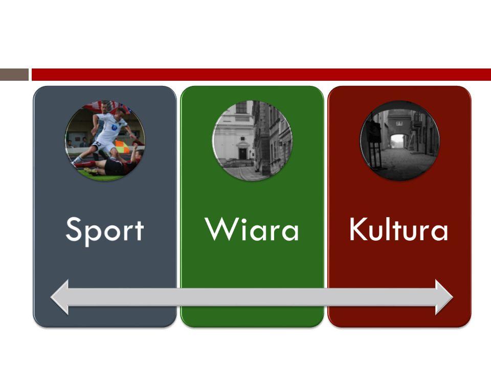 Sport Wiara Kultura
