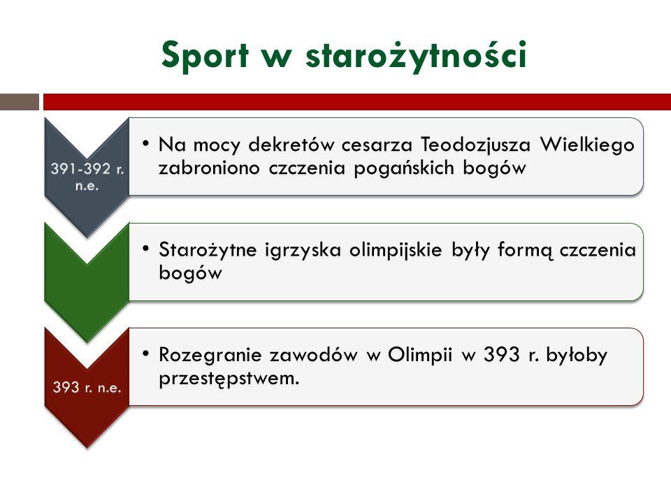 Sport w starożytności 391-392 r. n.e. Na mocy dekretów cesarza Teodozjusza Wielkiego zabroniono czczenia pogańskich bogów.