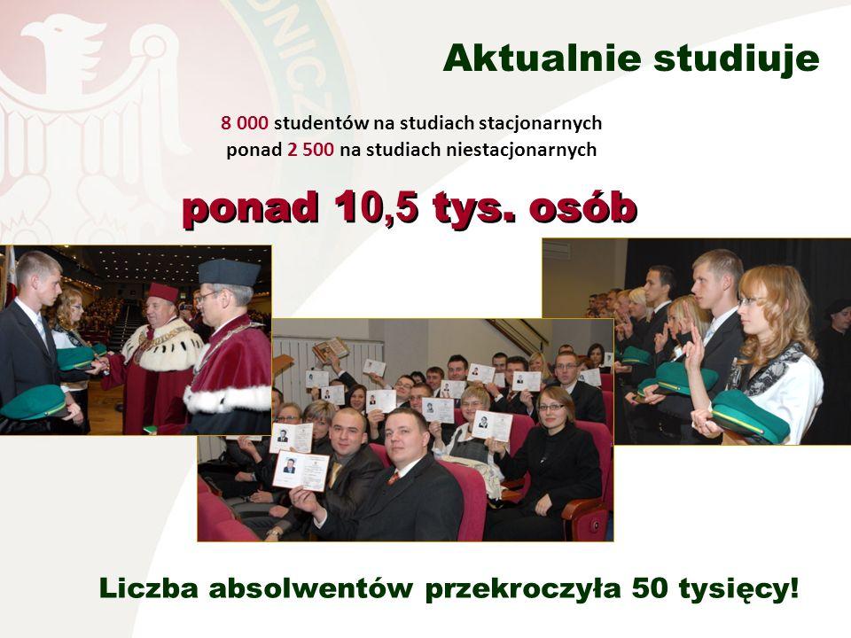 ponad 10,5 tys. osób Aktualnie studiuje