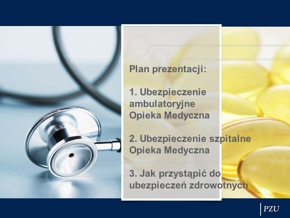 Plan prezentacji: 1. Ubezpieczenie ambulatoryjne Opieka Medyczna 2