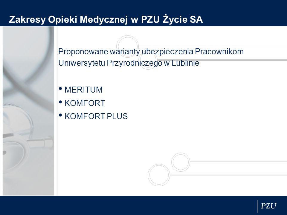 Zakresy Opieki Medycznej w PZU Życie SA