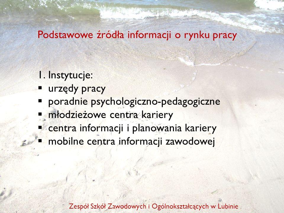 Podstawowe źródła informacji o rynku pracy