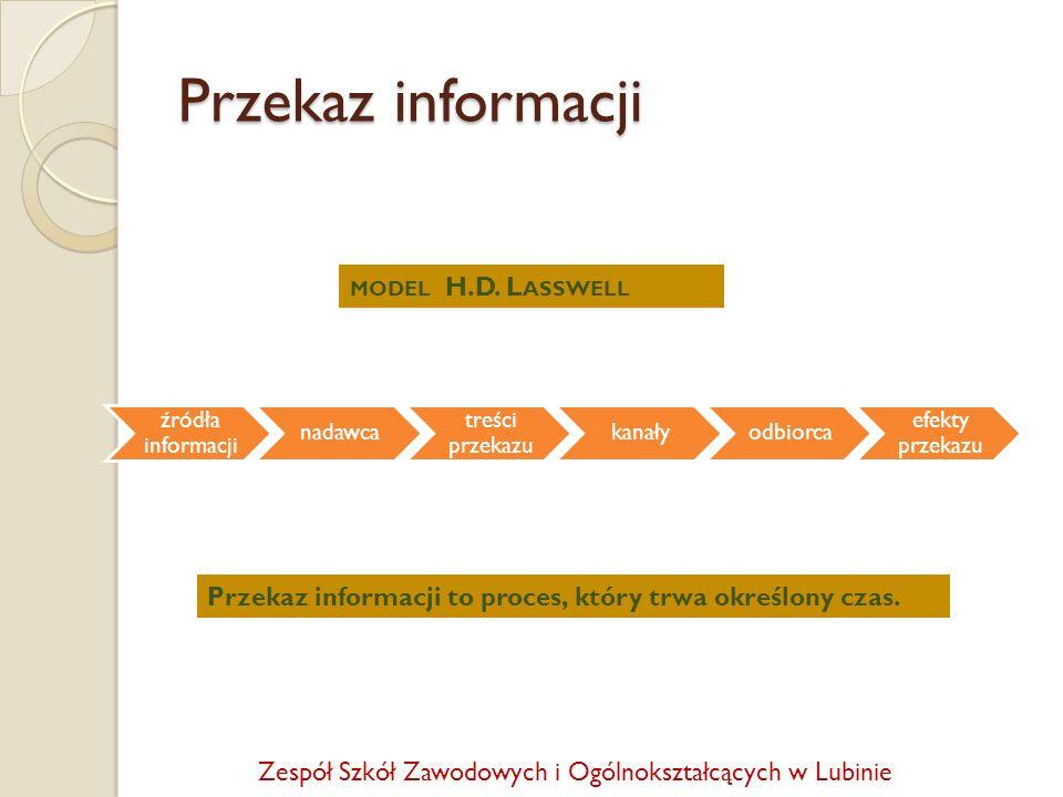 Przekaz informacji model H.D. Lasswell