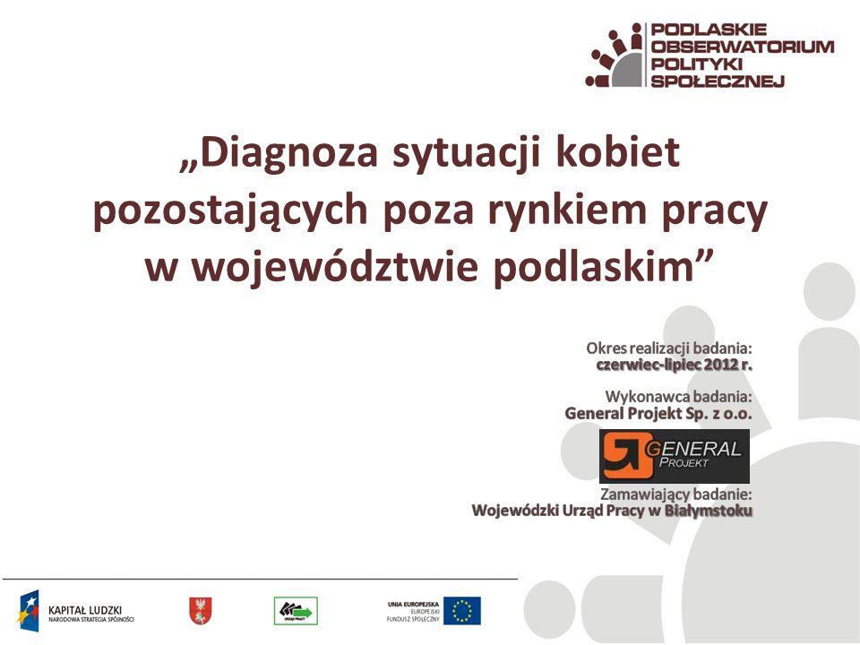 """""""Diagnoza sytuacji kobiet pozostających poza rynkiem pracy w województwie podlaskim"""
