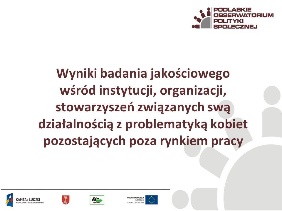 Wyniki badania jakościowego wśród instytucji, organizacji, stowarzyszeń związanych swą działalnością z problematyką kobiet pozostających poza rynkiem pracy