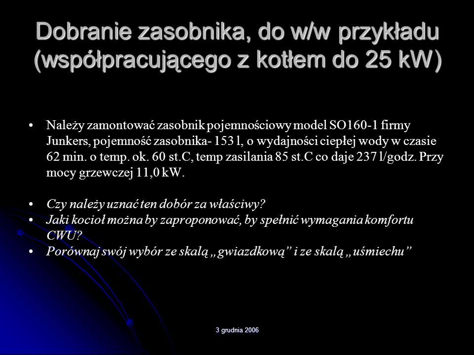 Dobranie zasobnika, do w/w przykładu (współpracującego z kotłem do 25 kW)