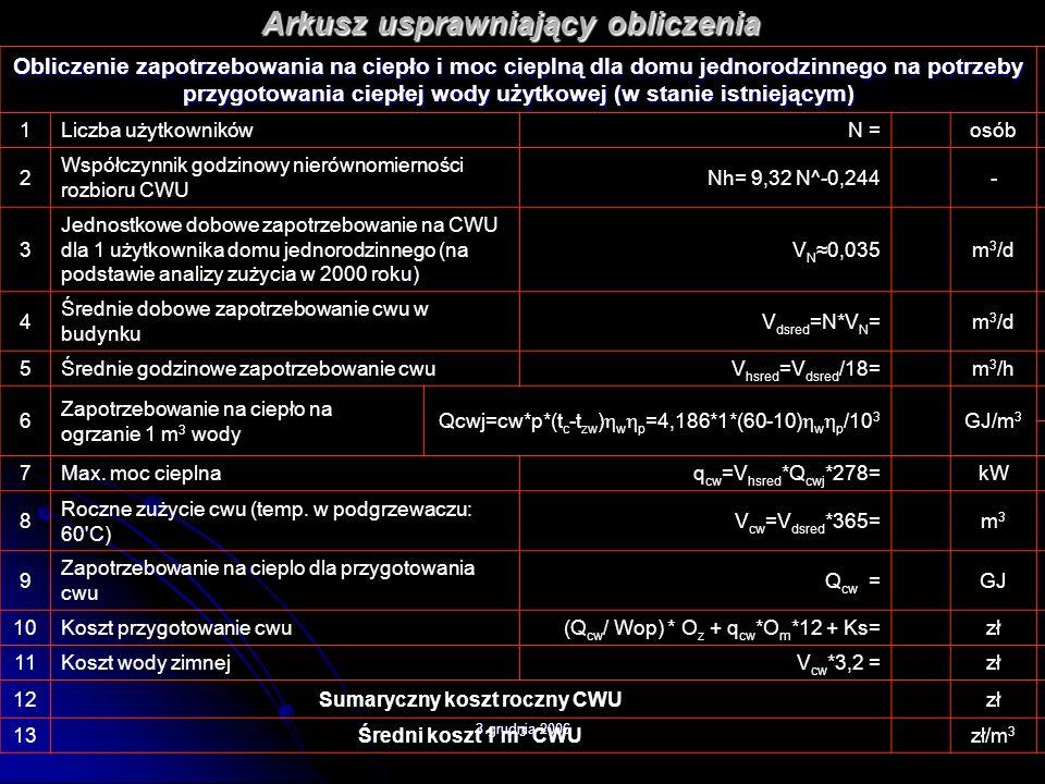 Arkusz usprawniający obliczenia Sumaryczny koszt roczny CWU