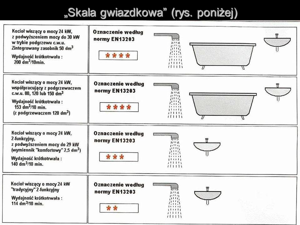 """""""Skala gwiazdkowa (rys. poniżej)"""