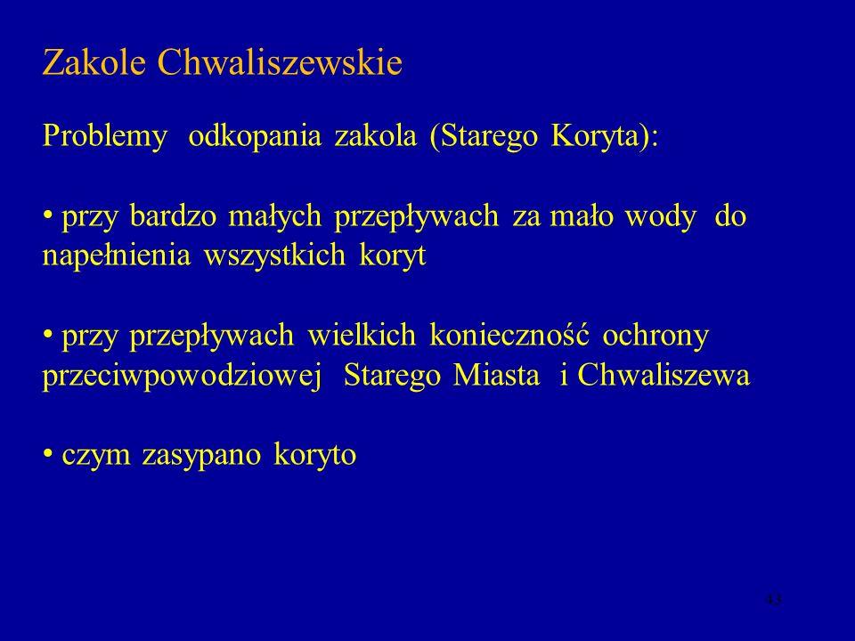 Zakole Chwaliszewskie