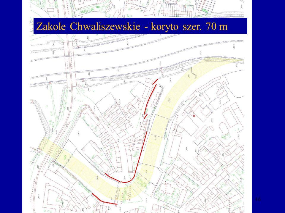 Zakole Chwaliszewskie - koryto szer. 70 m