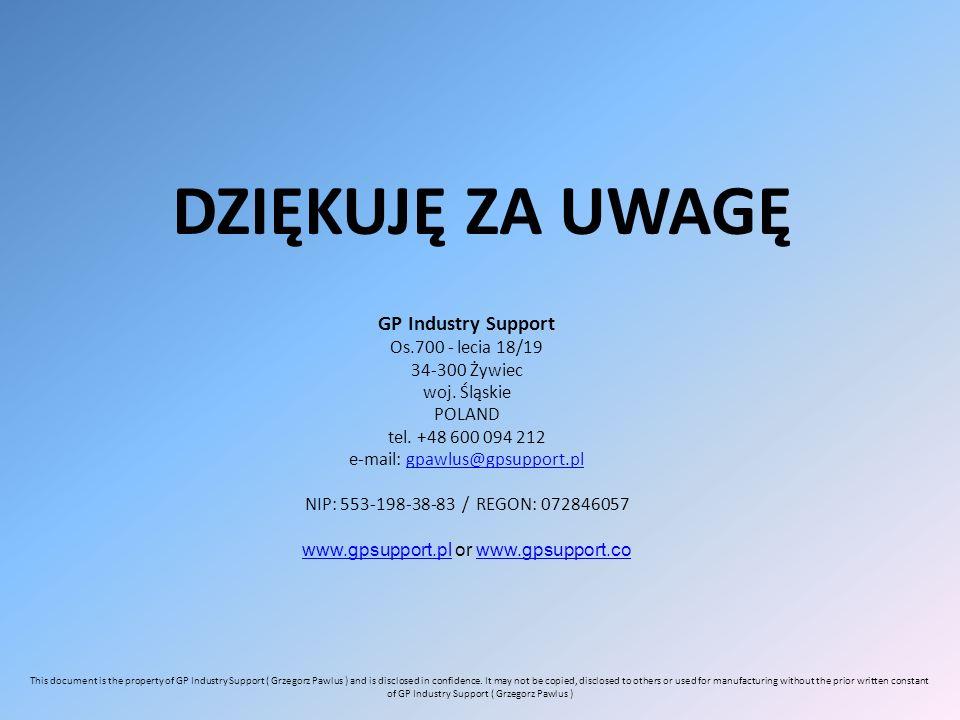 DZIĘKUJĘ ZA UWAGĘ GP Industry Support Os.700 - lecia 18/19